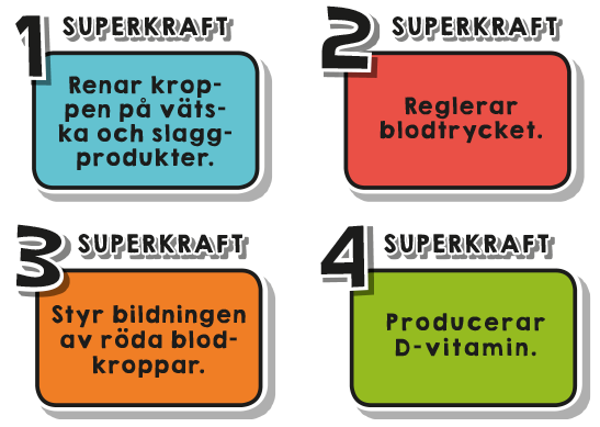 Superkrafterna
